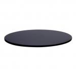 HPL Round Black